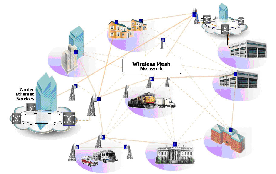 Broadband with Wifi-Wimax together